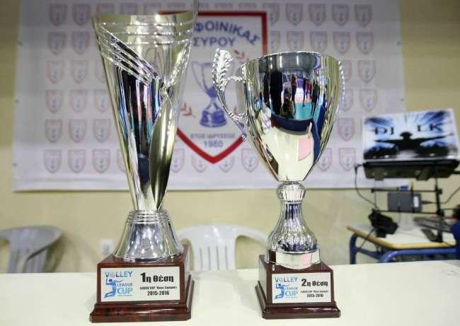 League Cup 2016-17 : Οι αντίπαλοι του ΠΑΟΚ